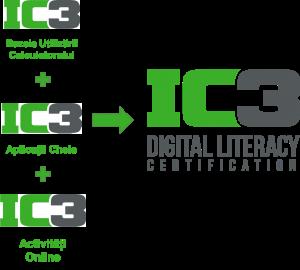 IC3 3 Logos + Exams
